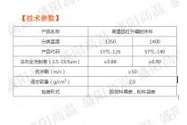 高温远红外辐射涂料 专业厂家生产 团队上门指导 售后品质无忧