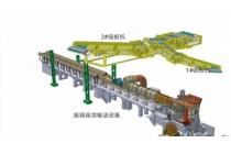 高效转炉废钢预热连续加料输送装备