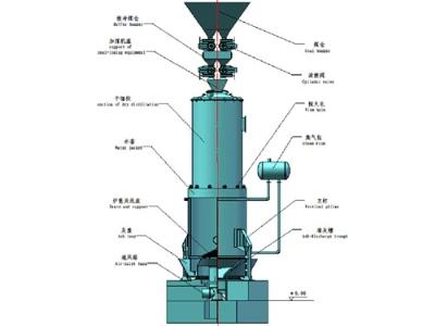 两段式煤气炉