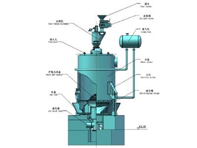 单段煤气发生炉