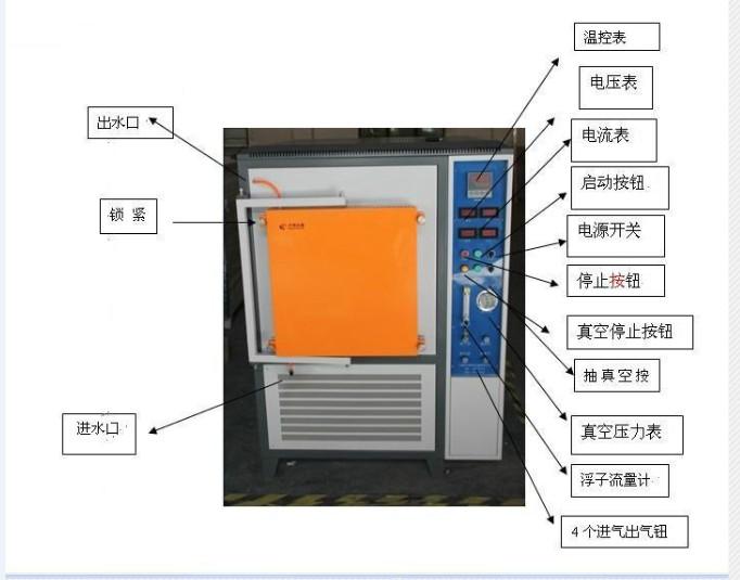 真空炉、氮气炉、氨气炉、氢气炉 、二氧化碳炉 、水蒸气炉