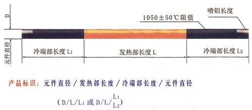 玻璃行业用抗腐蚀双温区硅碳棒