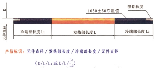 PCB板电热元件