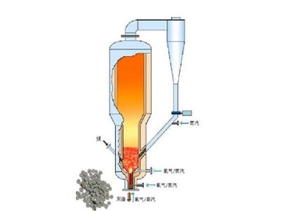 粉煤流化床气化炉