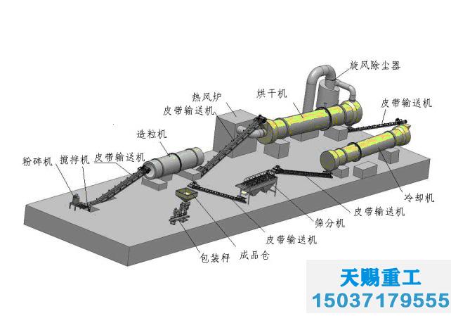 复合肥成套设备/复合肥生产线/有机无机复混肥设备